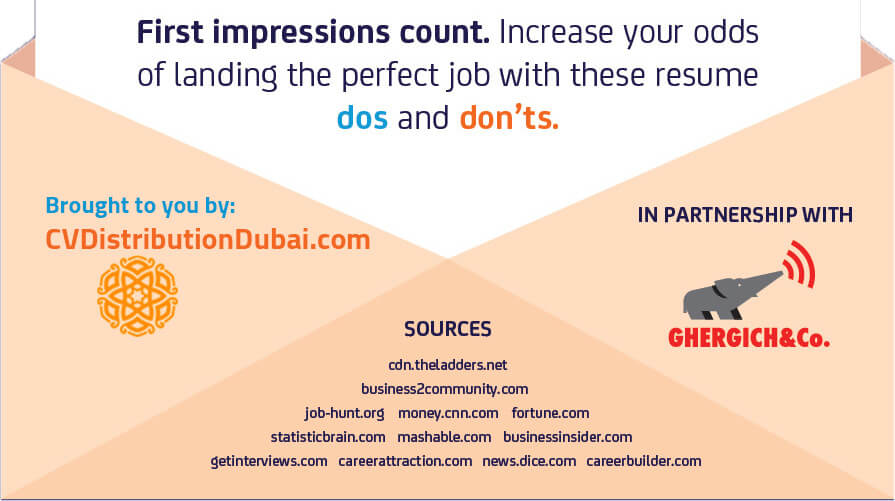 Dubai's #1 CV Writing Service | Starting from AED Only